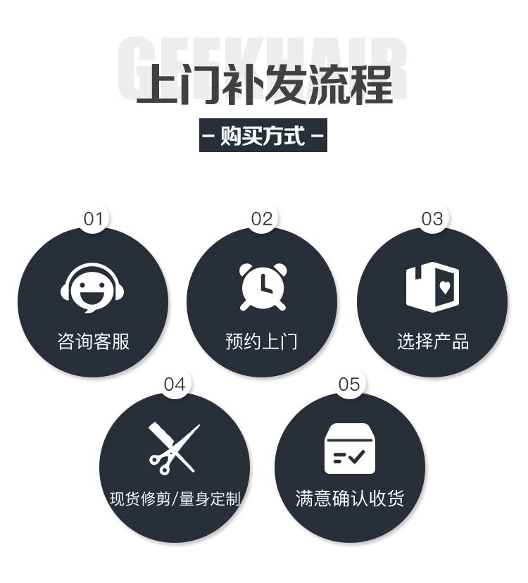 北京上门定制补发流程